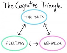 an overview of cognitive behavioral therapy cbt and its effectiveness as a treatment Cognitive behavioral therapy: an overview  both cognitive and behavioral  treatment strategies, evolution of cbt, evidence-based treatment, cbt as .